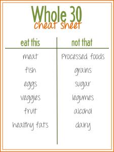 whole-30-cheat-sheet
