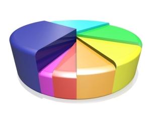 statistics-graphs